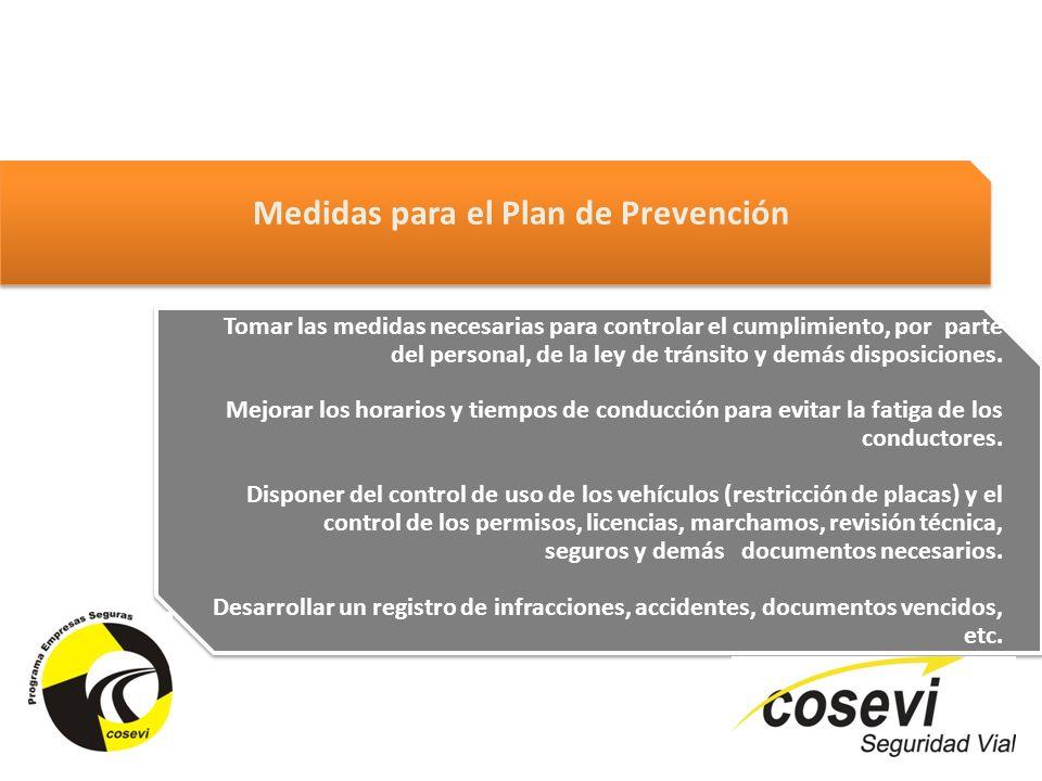Medidas para el Plan de Prevención