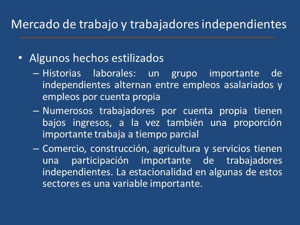 Mercado de trabajo y trabajadores independientes
