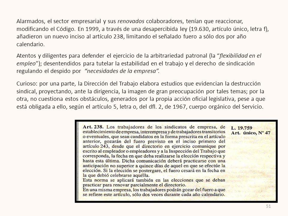 Alarmados, el sector empresarial y sus renovados colaboradores, tenían que reaccionar, modificando el Código. En 1999, a través de una desapercibida ley (19.630, artículo único, letra f), añadieron un nuevo inciso al artículo 238, limitando el señalado fuero a sólo dos por año calendario.