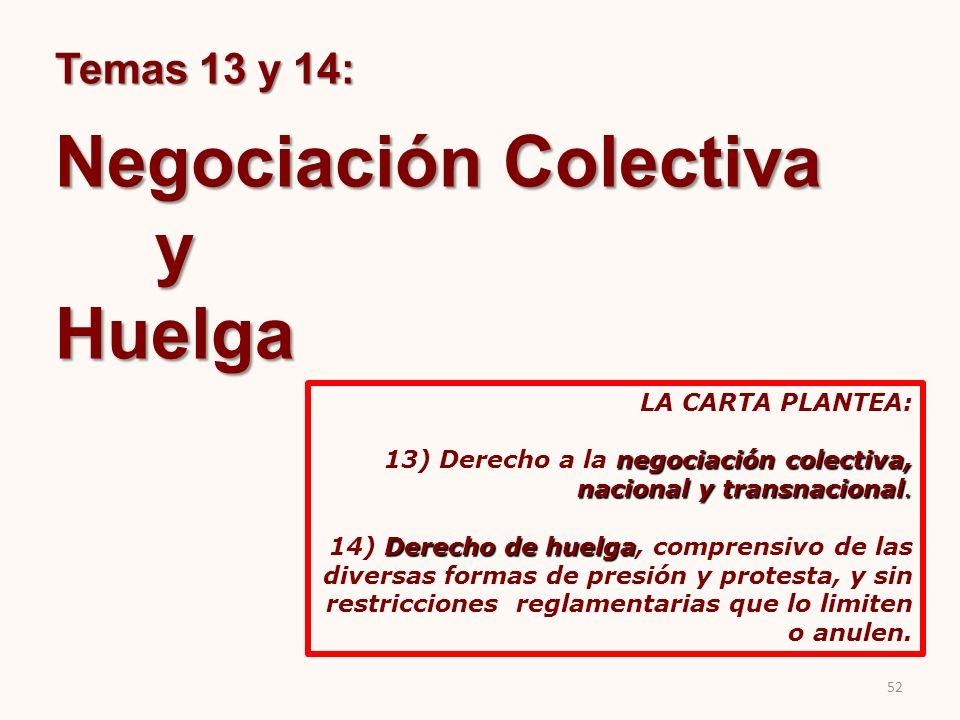 Negociación Colectiva y Huelga