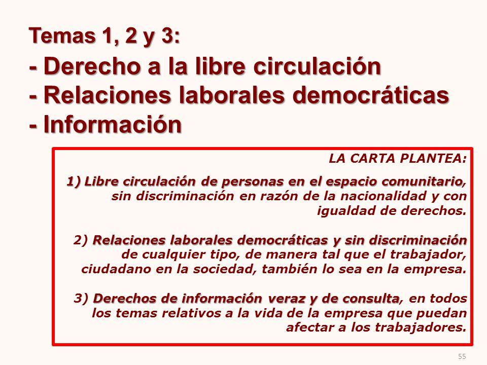 - Derecho a la libre circulación - Relaciones laborales democráticas