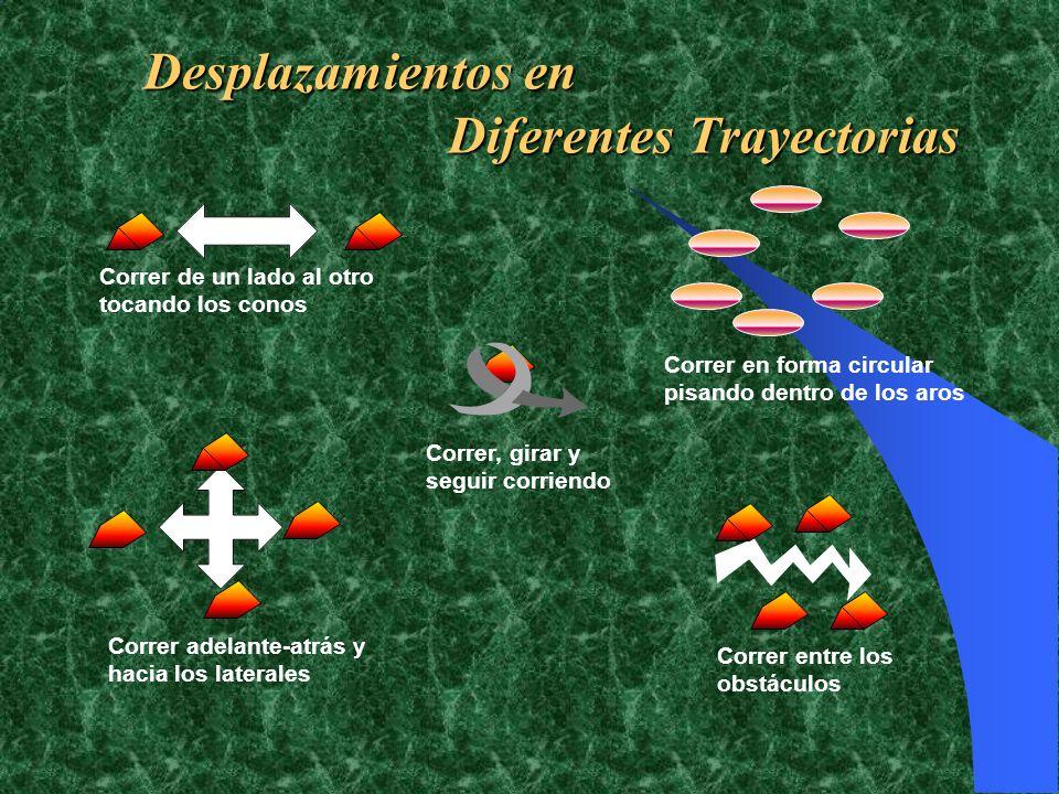 Desplazamientos en Diferentes Trayectorias