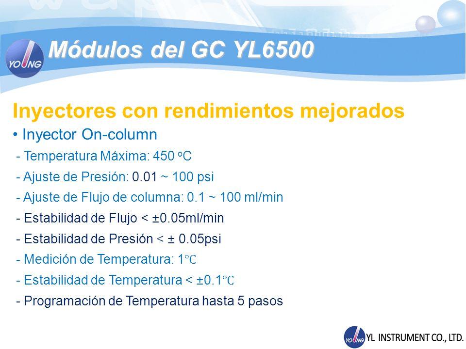 Módulos del GC YL6500 Inyectores con rendimientos mejorados