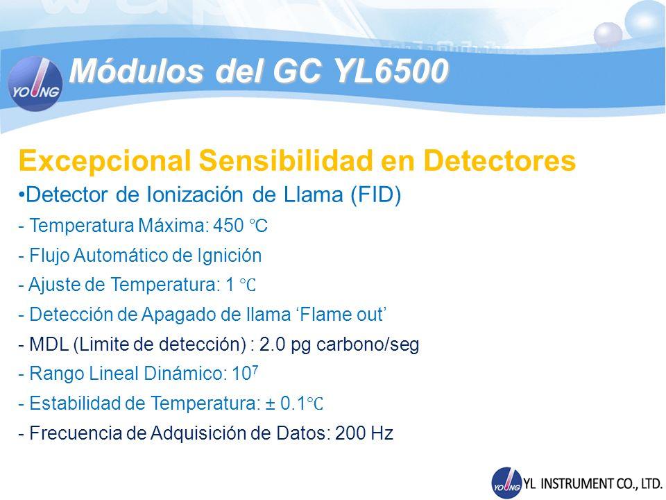 Módulos del GC YL6500 Excepcional Sensibilidad en Detectores