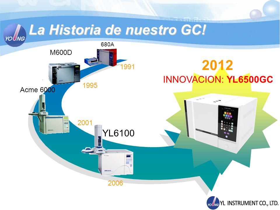 La Historia de nuestro GC!