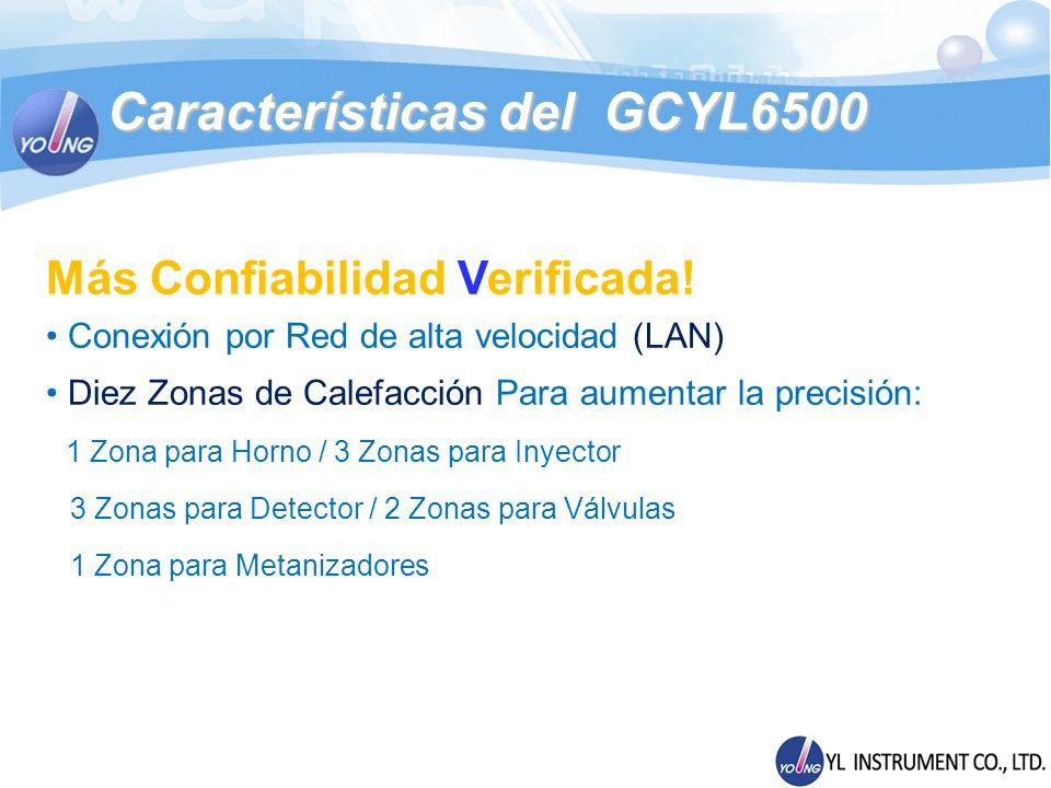 Características del GCYL6500
