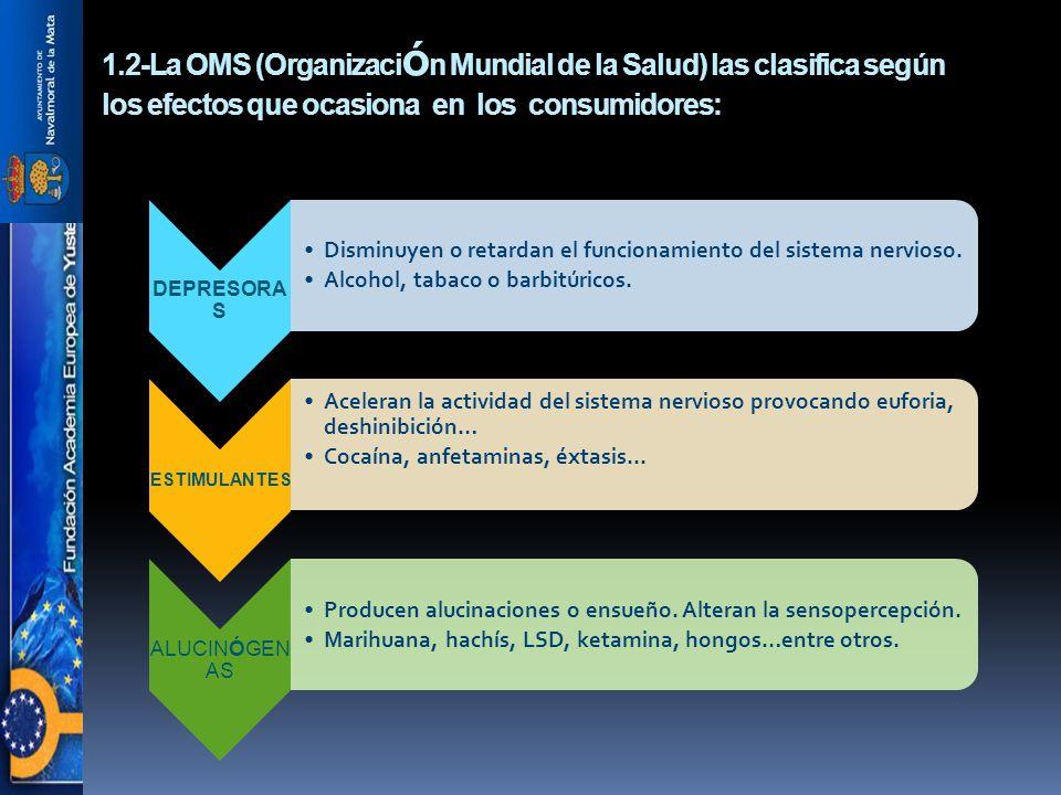 1.2-La OMS (Organización Mundial de la Salud) las clasifica según los efectos que ocasiona en los consumidores: