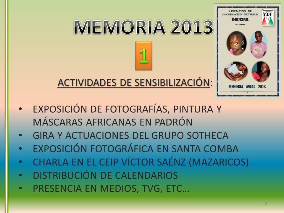ACTIVIDADES DE SENSIBILIZACIÓN: