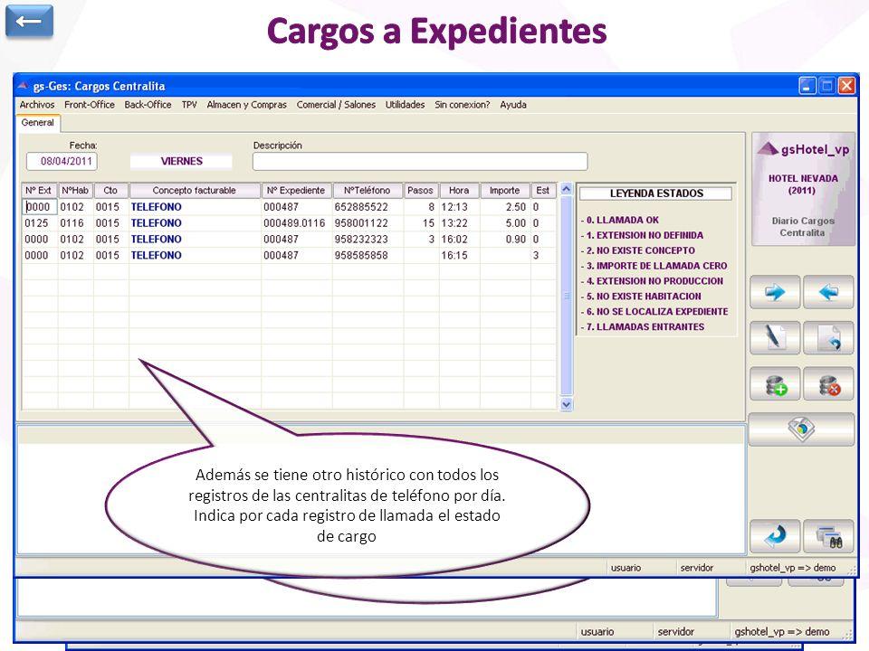 ← Cargos a Expedientes. Nos indica el origen del cargo y si se encuentra aplicado.