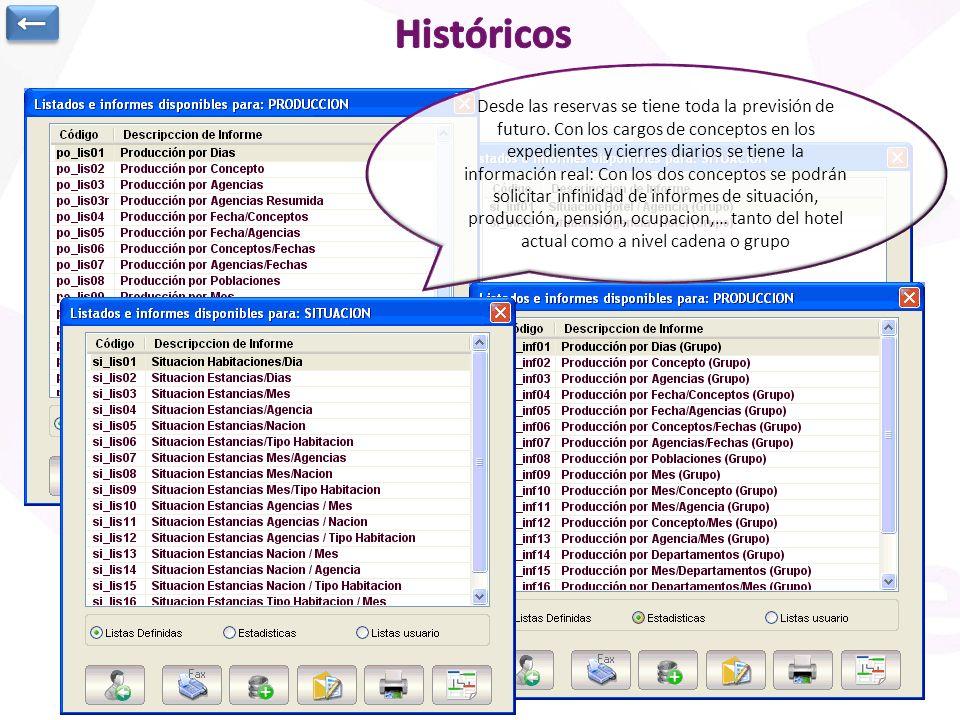 ← Históricos.
