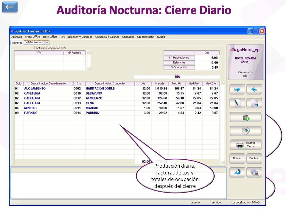 Auditoría Nocturna: Cierre Diario