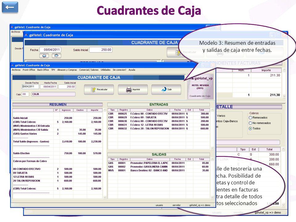 ← Cuadrantes de Caja. Modelo 3: Resumen de entradas y salidas de caja entre fechas.