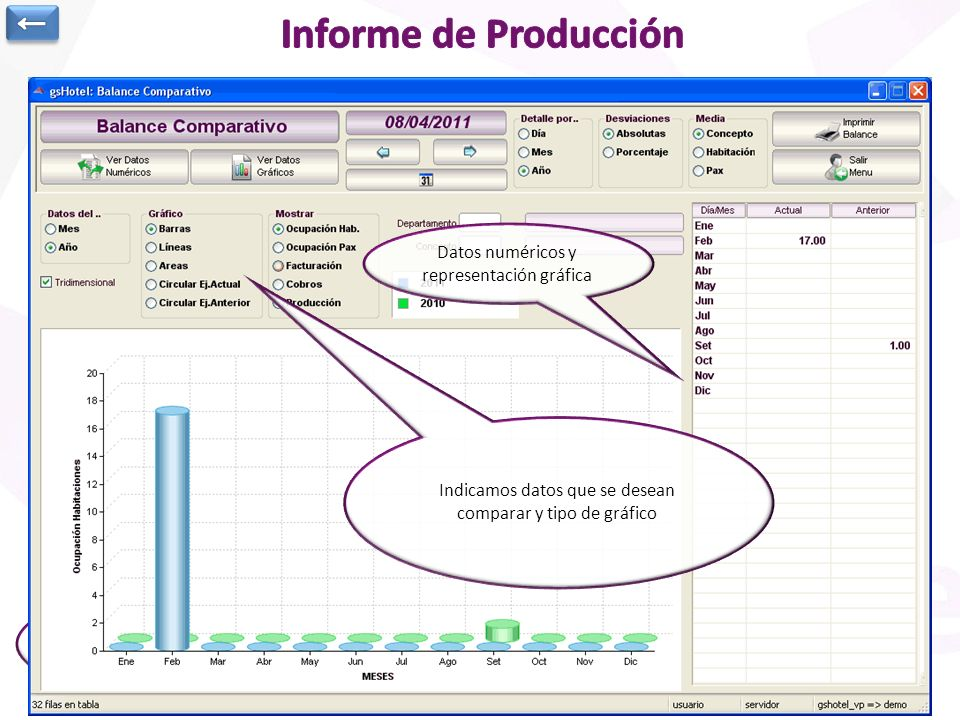 Informe de Producción ← El resultado se puede mostrar de forma gráfica