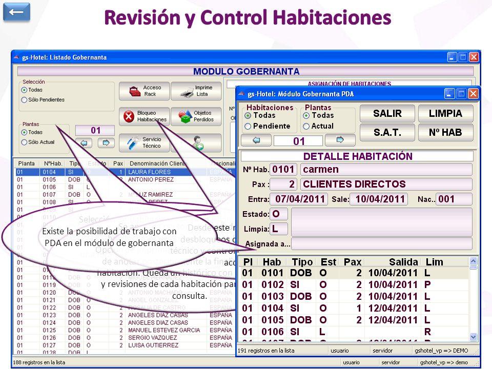 Revisión y Control Habitaciones