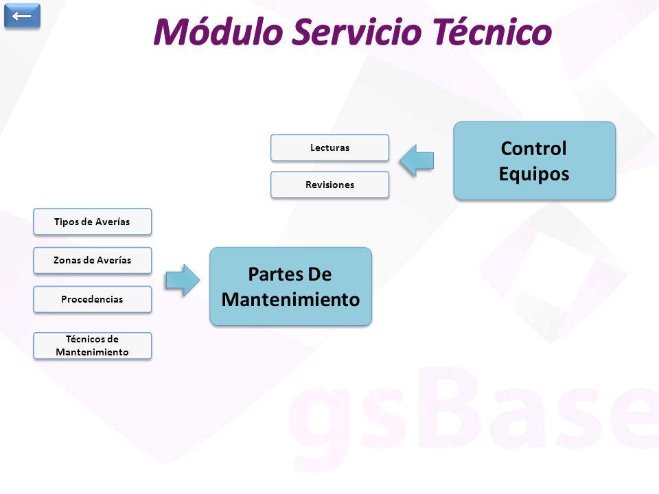 Módulo Servicio Técnico