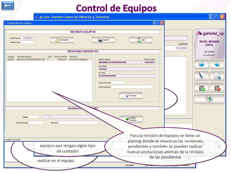 ← Control de Equipos.