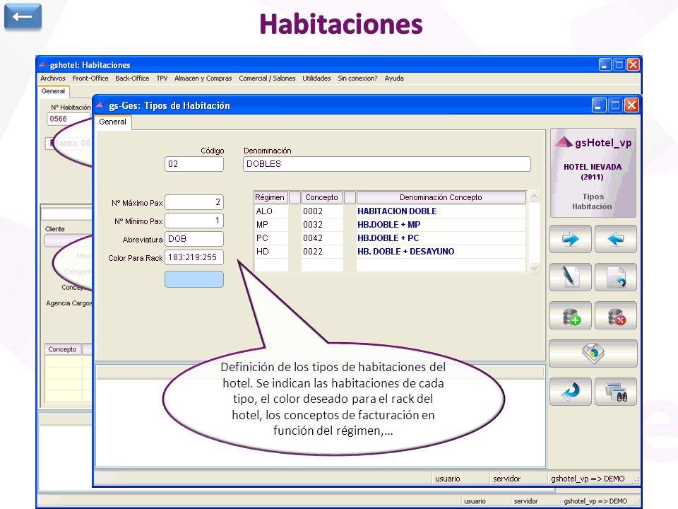 ← Habitaciones. Información de la ocupación de la habitación. Se completa de forma automática al realizar check-in de reserva.
