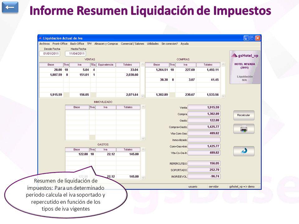 Informe Resumen Liquidación de Impuestos