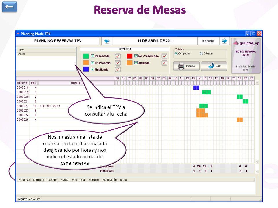 Reserva de Mesas ← Se indica el TPV a consultar y la fecha