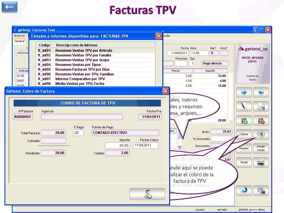 ← Facturas TPV. Indica el TPV que realiza la venta, fecha, hora, operador y tipo de venta. Datos del cliente en caso necesario.