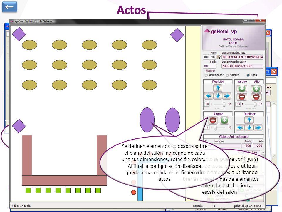 Actos ← Composición del menú. Unidades de cada componente y precios