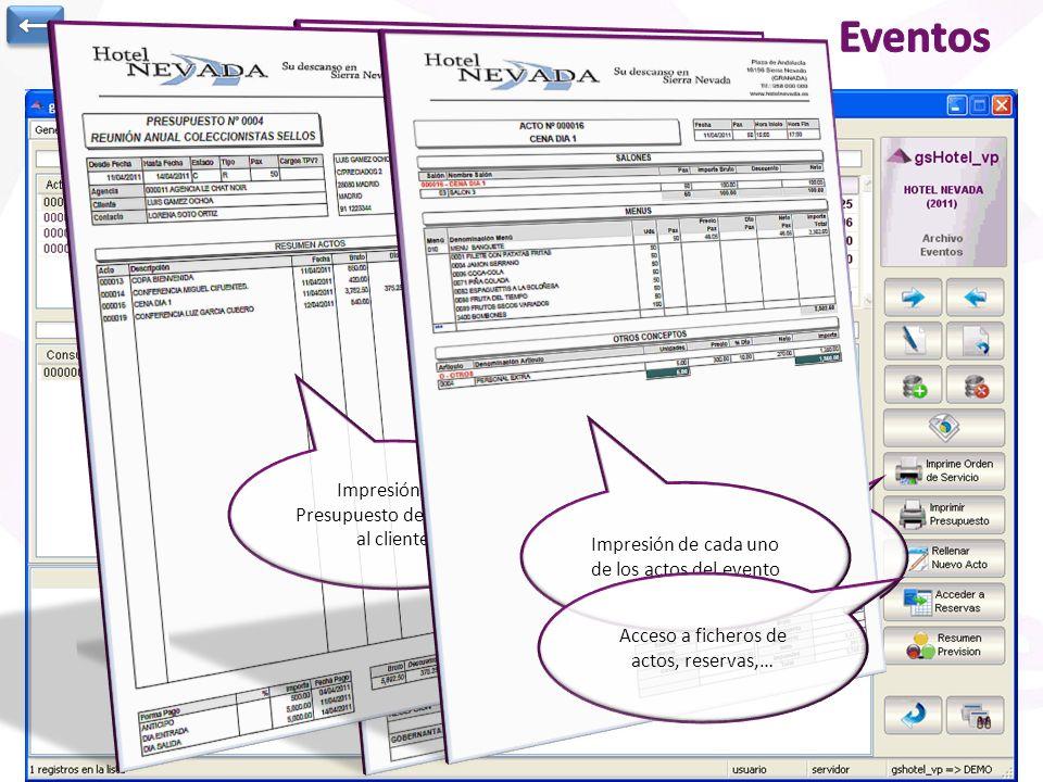 ← Eventos. Condiciones de pago pactadas y anticipos de cobro generados por el evento. Histórico de actos asociados al evento actual.