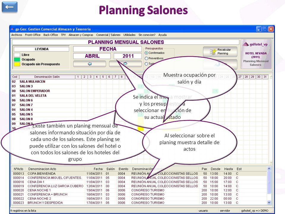 Planning Salones ← Muestra ocupación por salón y día