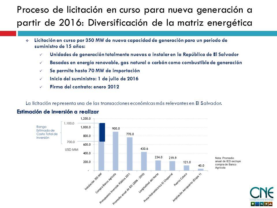 Proceso de licitación en curso para nueva generación a partir de 2016: Diversificación de la matriz energética