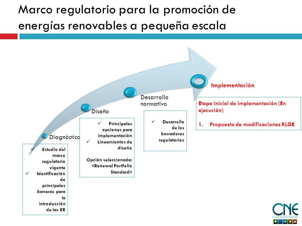 Marco regulatorio para la promoción de energías renovables a pequeña escala