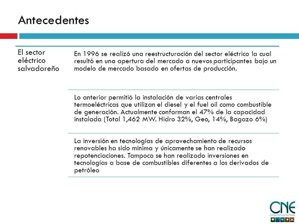 Antecedentes El sector eléctrico salvadoreño