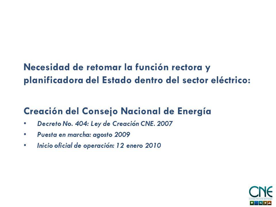 Creación del Consejo Nacional de Energía