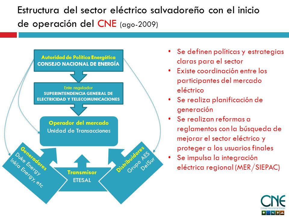 Estructura del sector eléctrico salvadoreño con el inicio de operación del CNE (ago-2009)