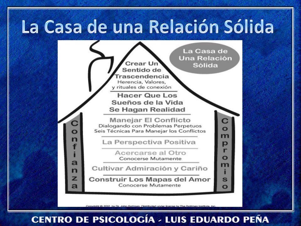 La Casa de una Relación Sólida