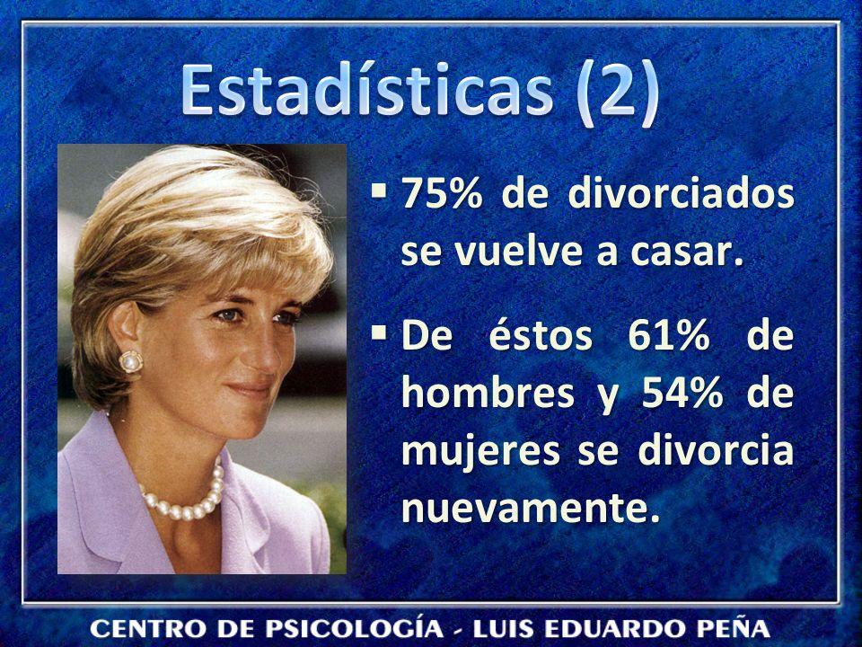 Estadísticas (2) 75% de divorciados se vuelve a casar.