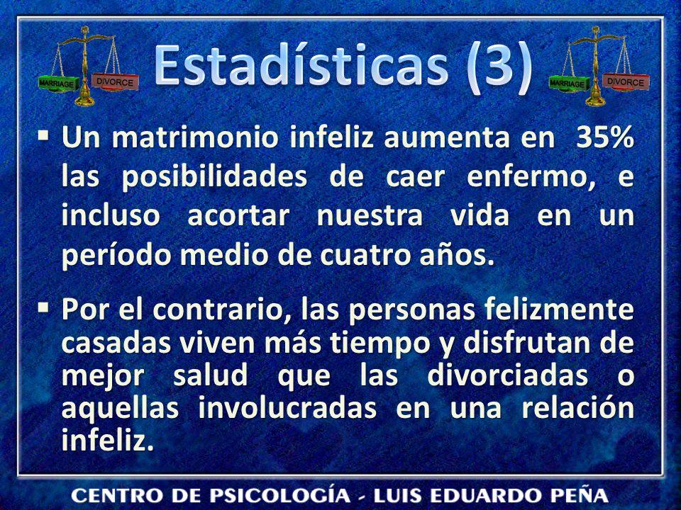 Estadísticas (3)