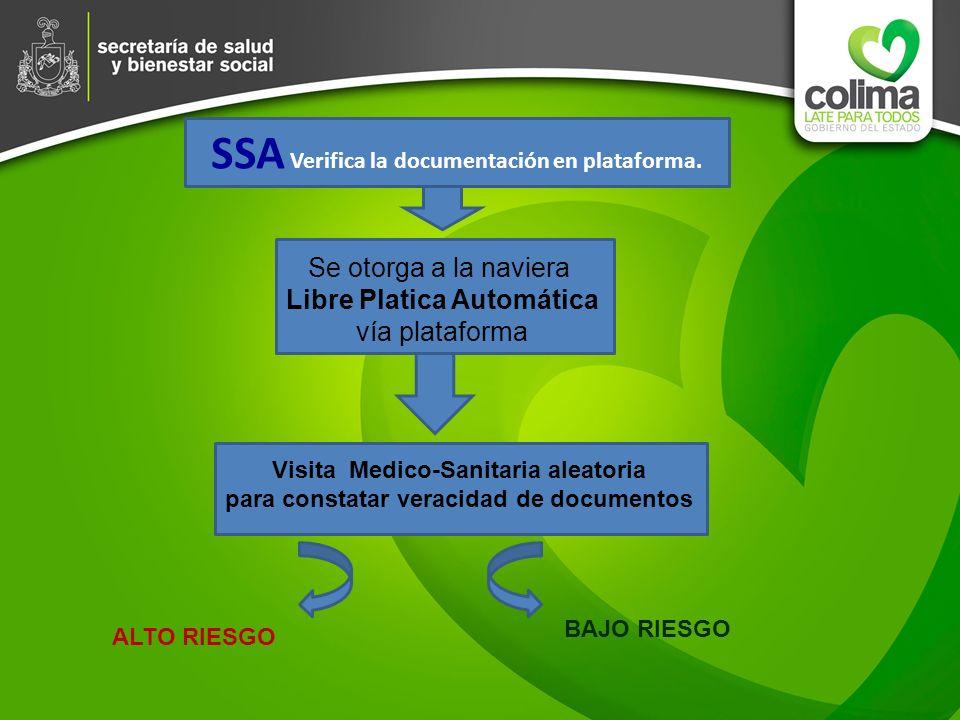 SSA Verifica la documentación en plataforma.