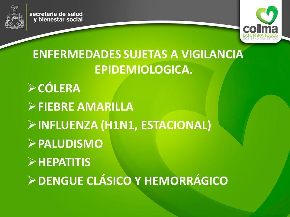 ENFERMEDADES SUJETAS A VIGILANCIA EPIDEMIOLOGICA.