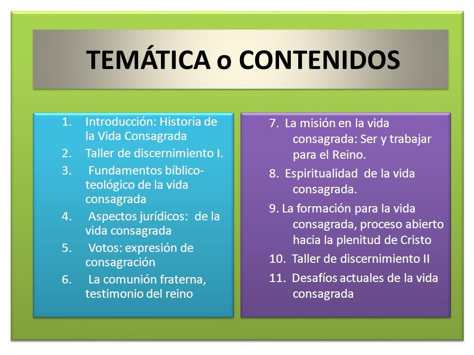 TEMÁTICA o CONTENIDOS Introducción: Historia de la Vida Consagrada