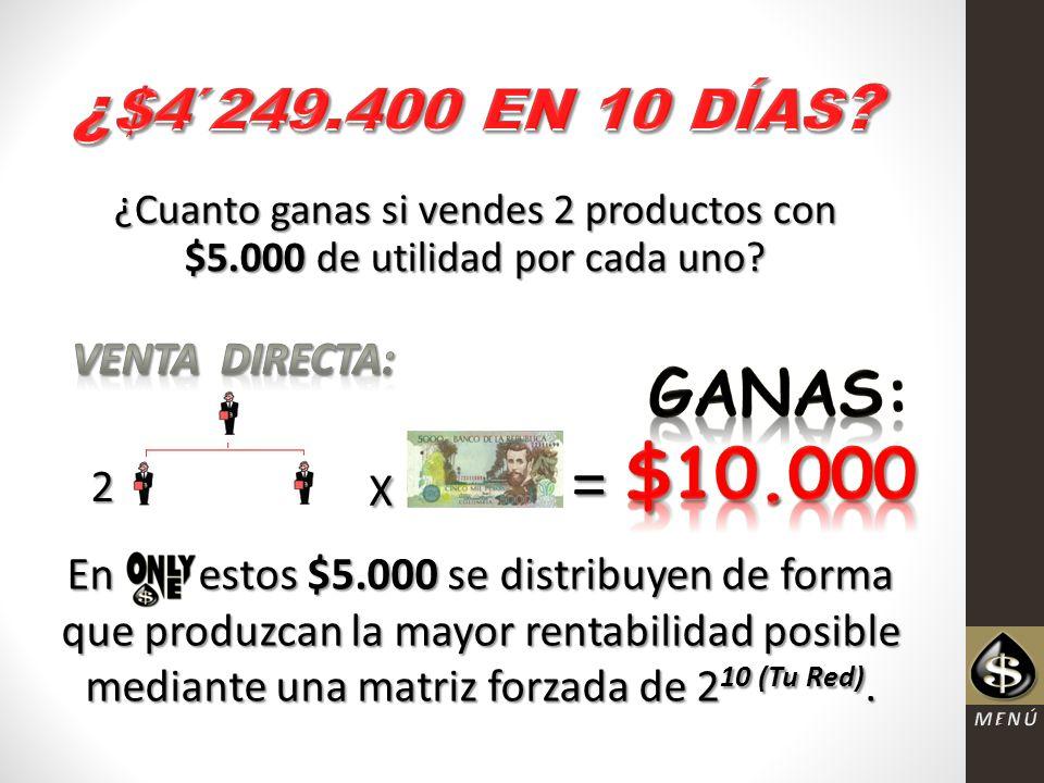 Ganas: $10.000 ¿$4´249.400 EN 10 DÍAS Venta directa: X = 2
