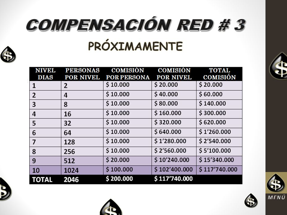 COMPENSACIÓN RED # 3 PRÓXIMAMENTE DIAS MENÚ