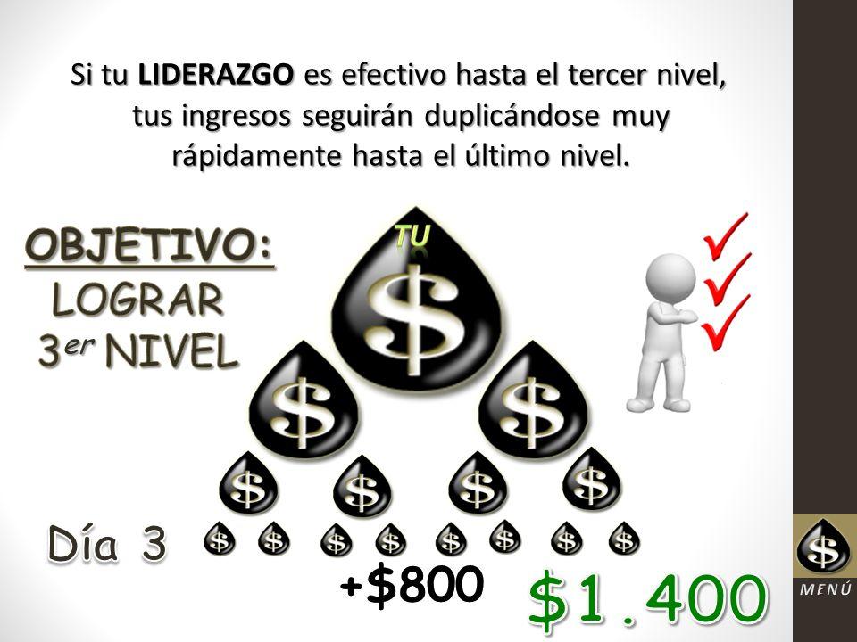 $1.400 OBJETIVO: Día 3 +$800 LOGRAR 3er NIVEL