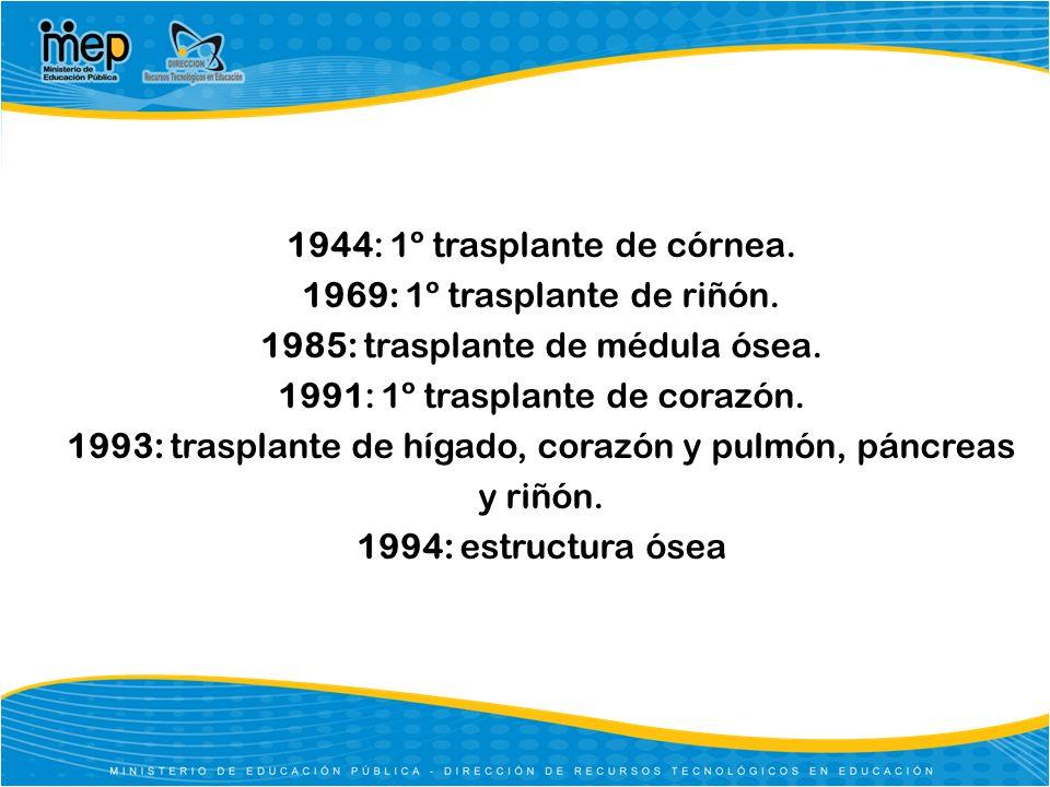 1944: 1º trasplante de córnea. 1969: 1º trasplante de riñón.
