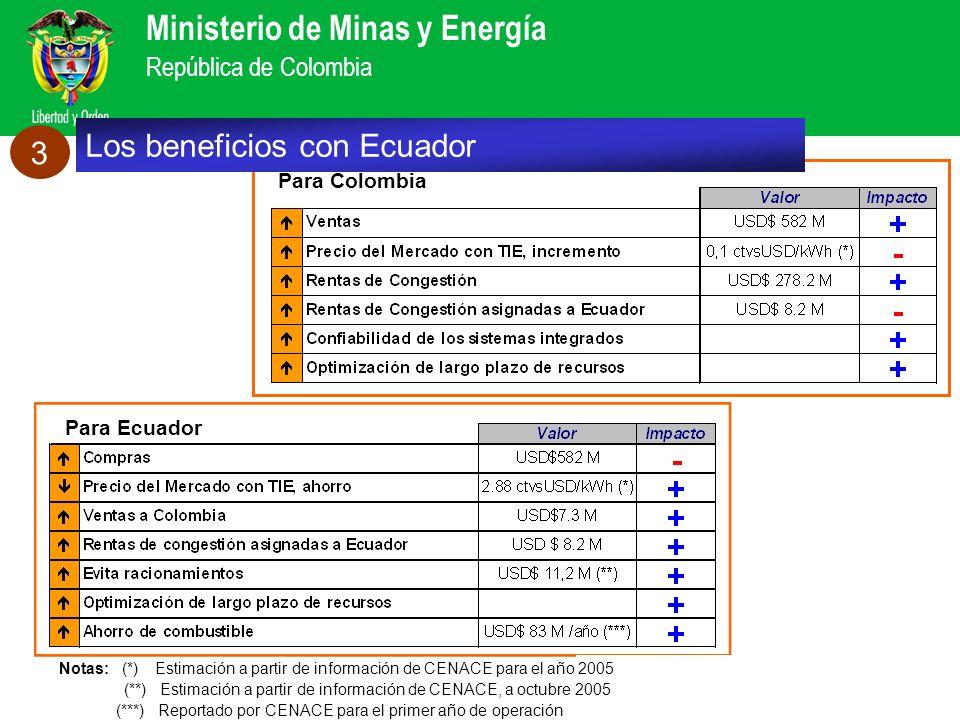 Los beneficios con Ecuador 3