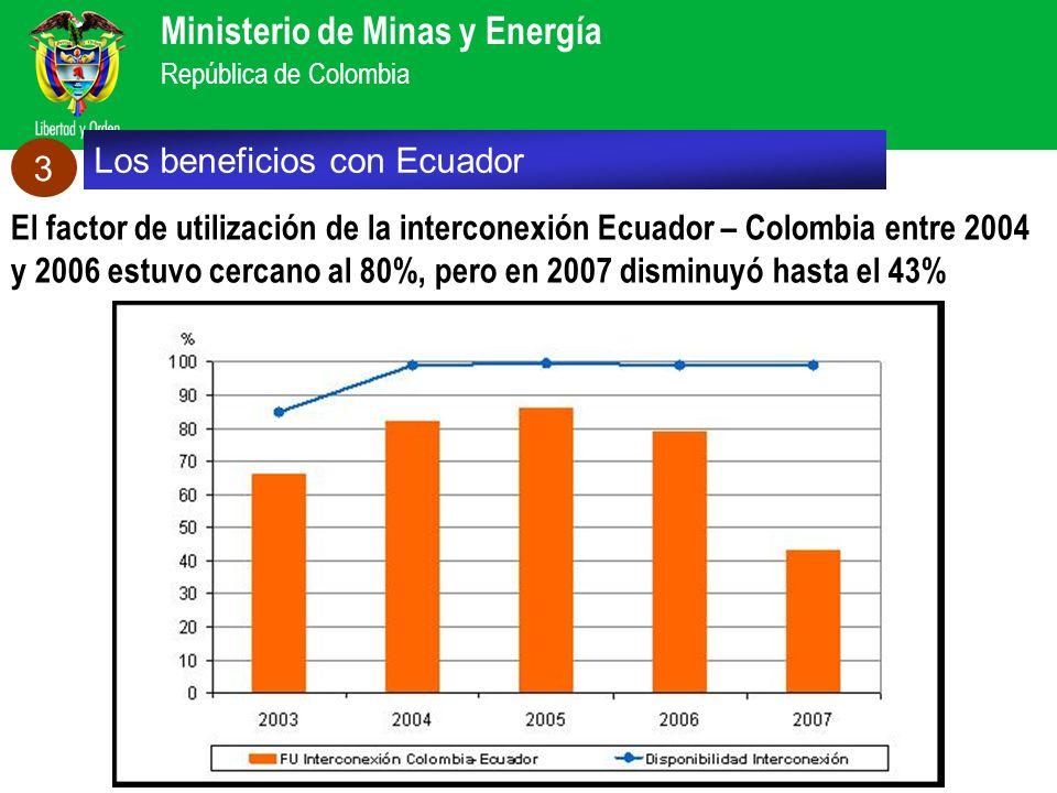 Los beneficios con Ecuador