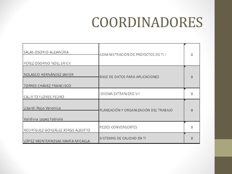 COORDINADORES