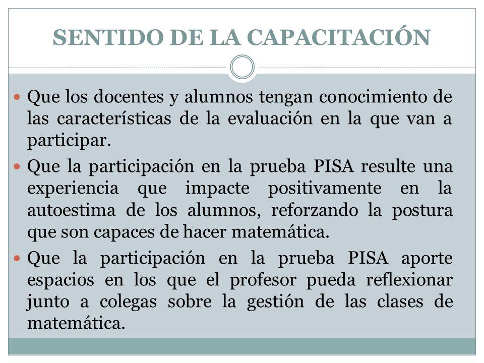 SENTIDO DE LA CAPACITACIÓN