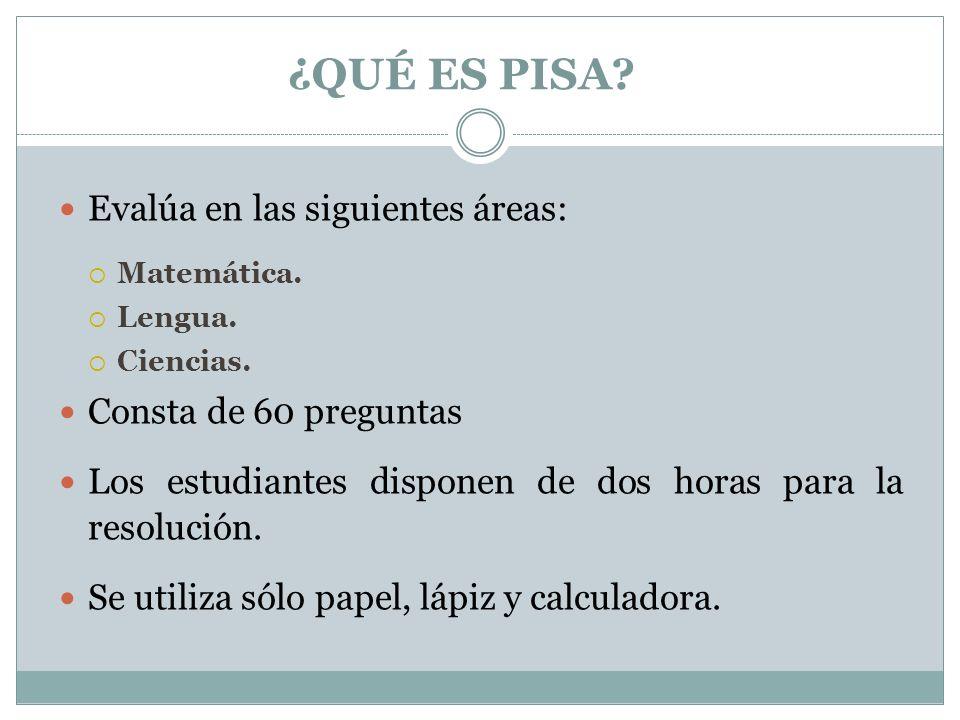 ¿QUÉ ES PISA Evalúa en las siguientes áreas: Consta de 60 preguntas