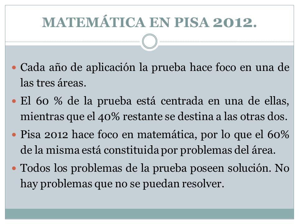 MATEMÁTICA EN PISA 2012. Cada año de aplicación la prueba hace foco en una de las tres áreas.
