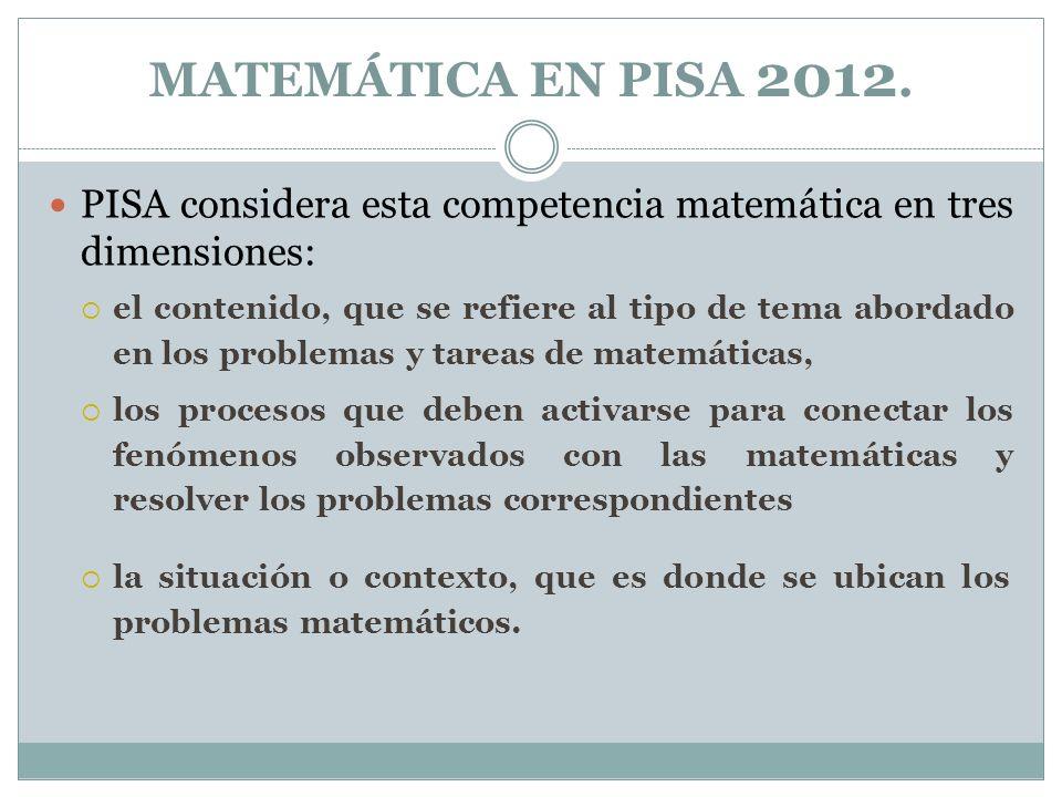 MATEMÁTICA EN PISA 2012. PISA considera esta competencia matemática en tres dimensiones: