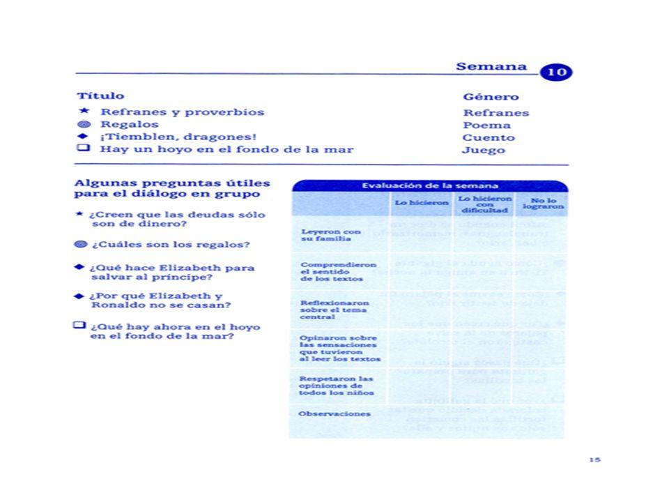 Actividad# 5 : Observar el cuadernillo y con ejemplos de sesiones realizar la evaluación.